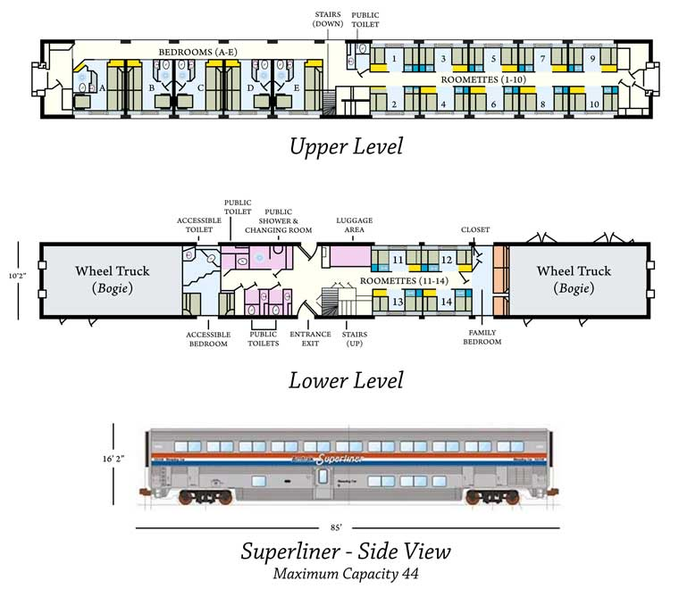 andy anderson amtrak superline sleeper diagram - How They're Made
