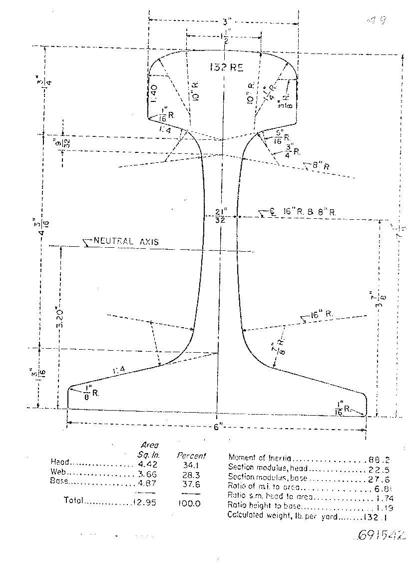 rail diagramm 132 re