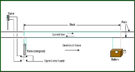 Lu Track Circuits Around 10v Ac  Signal Aspects 100v Ac