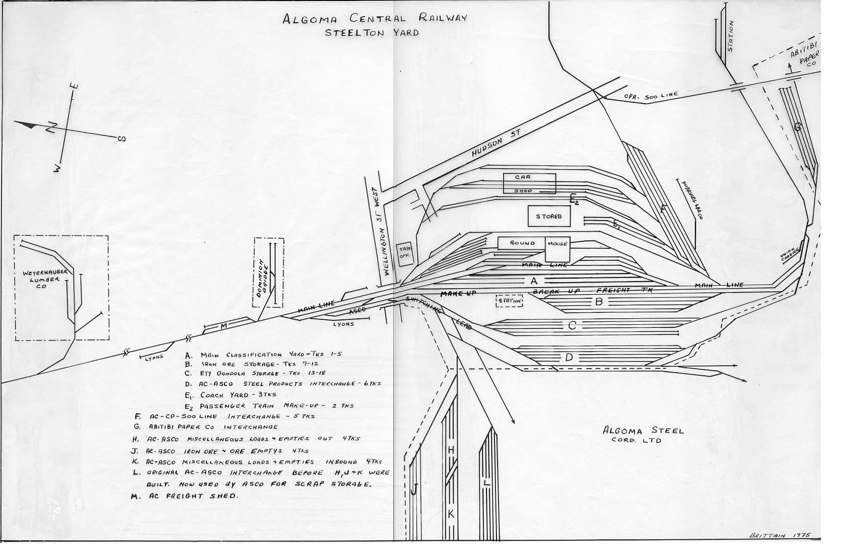 railroad yard schematic diagrams