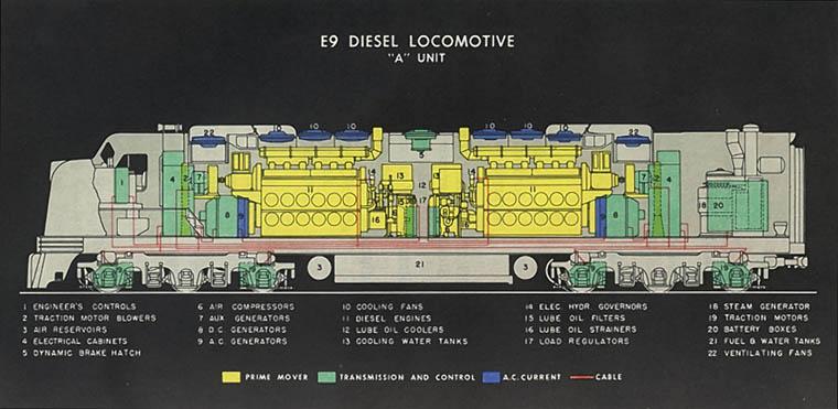 old time trainsDiesle Locomotive Diagram #8