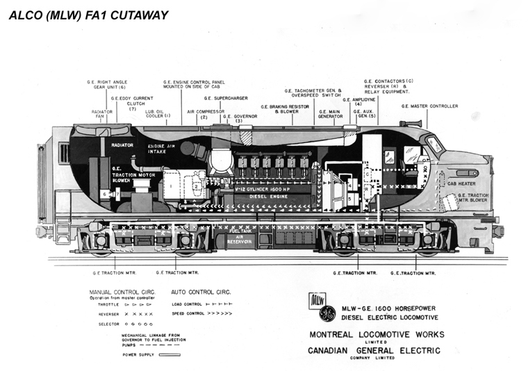 Wiring Model Diagrams Trane Grnco10cec36air together with Train Sel Engine Schematics besides  on ge locomotive controls