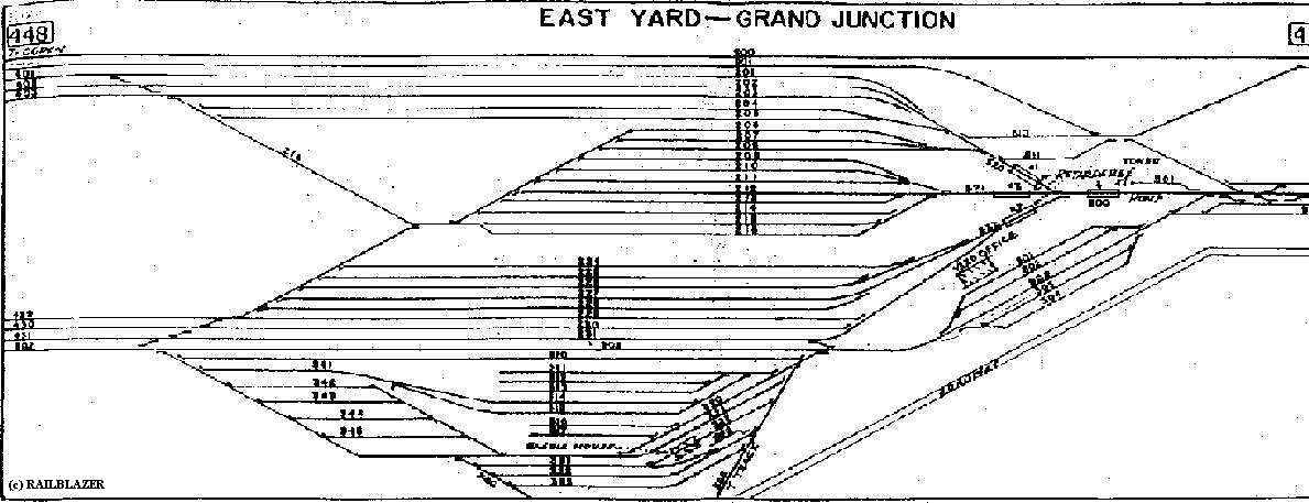 East Yard