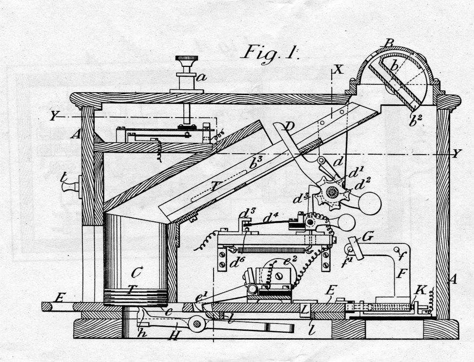 Lynton Barnstaple Railway Tablet Instruments