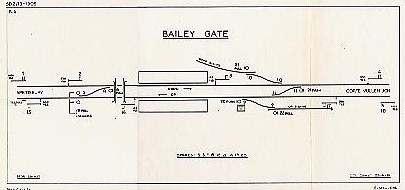 Bailey Gate on