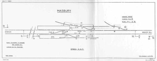 masbury signal diagram post