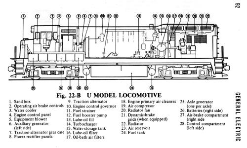 ge diesel train engines diagram